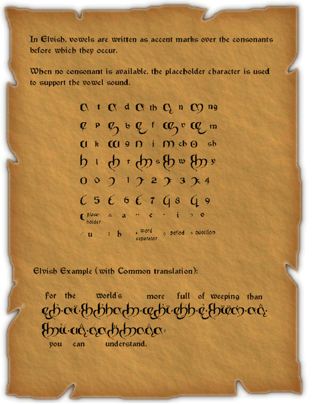 "Elvish Script (also called ""eia,"" elvish for ""letters"")"